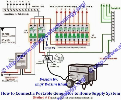 Portable Generator Manual Transfer Switch Wiring Diagram How to Connect A Portable Generator to the Home Supply 4 Methods
