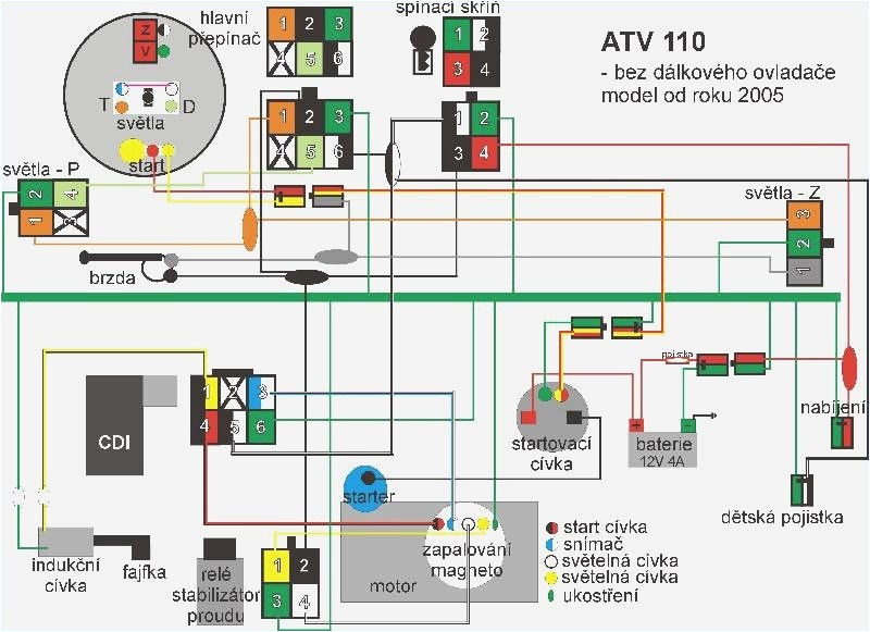 quad wiring diagram inspirational chinese atv wiring schematic 110cc wiring diagrams image free mazda jpg