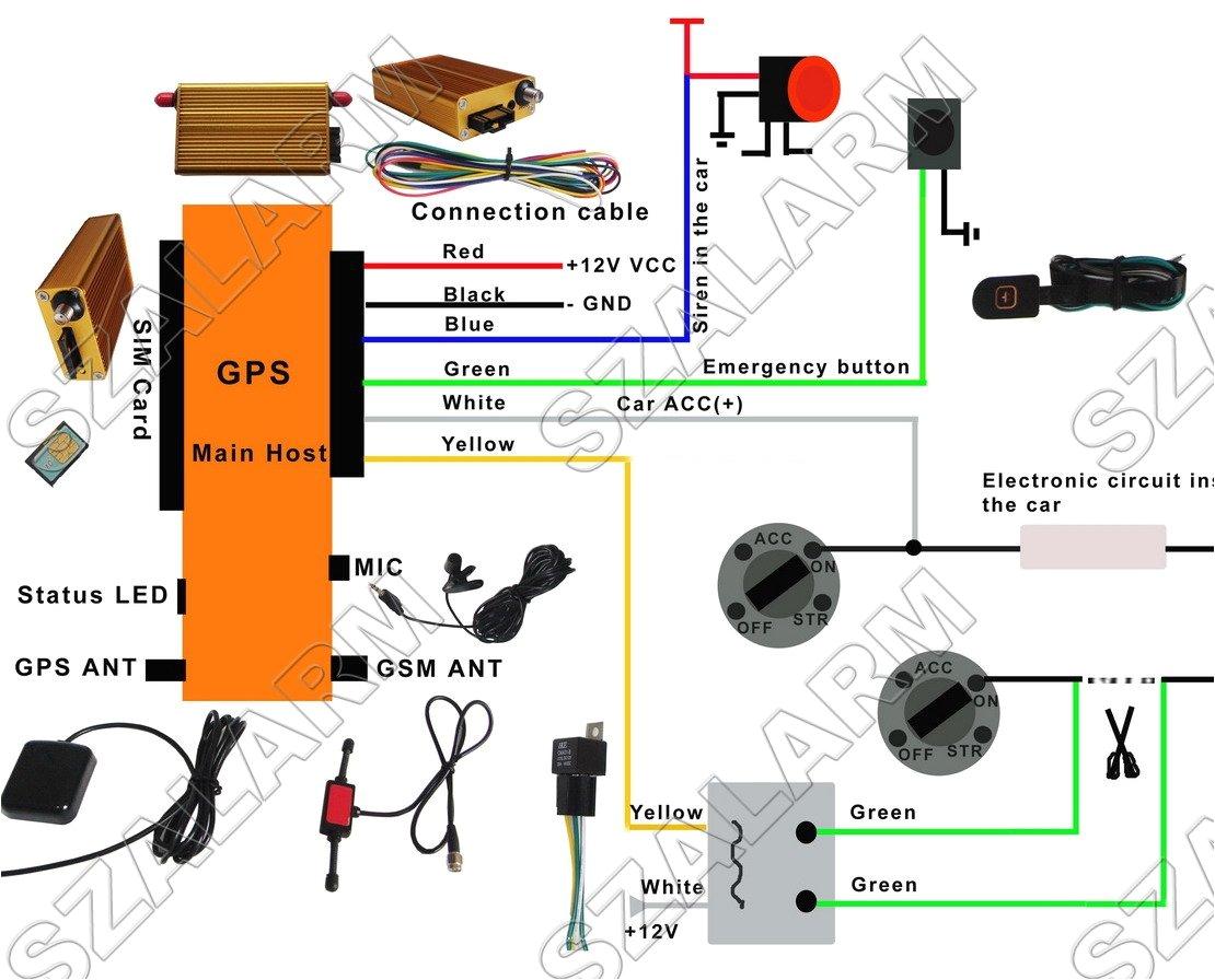 tracker wiring schematic wiring diagram today chevrolet tracker wiring diagram tracker wiring diagram