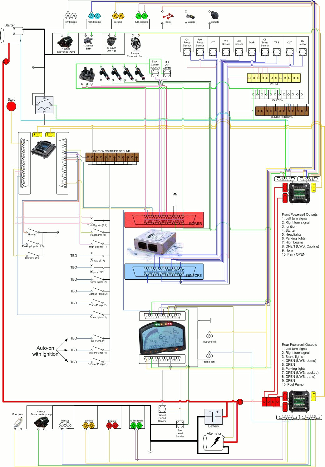 drag race car wiring systems wiring diagramrace car wiring schematic mix drag race car wiring systems