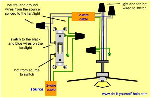 wiring diagrams for a ceiling fan and light kit do it yourself regency fan wire diagram