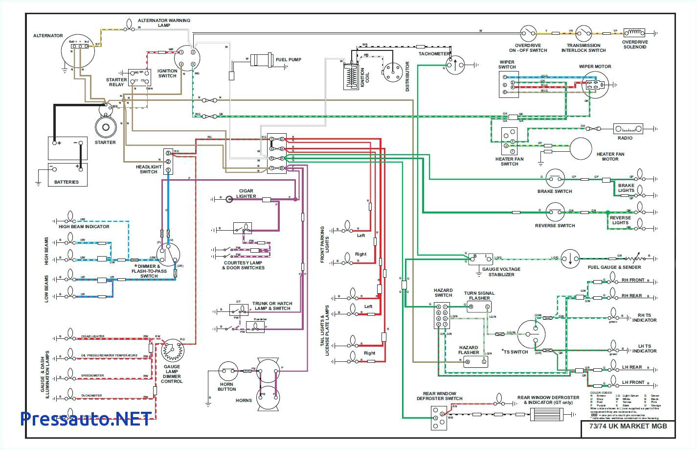renault trafic wiring loom diagram wiring diagram files renault trafic wiring loom diagram
