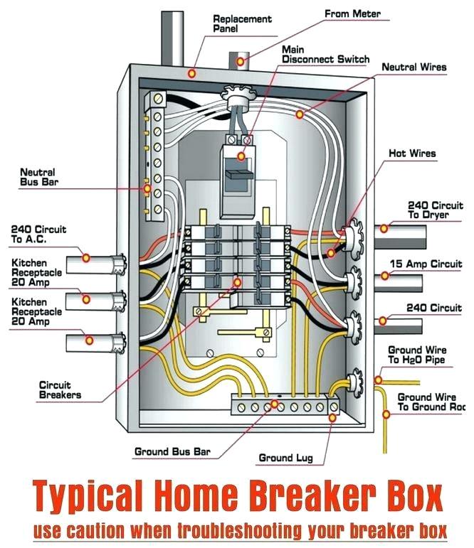 mobile home breaker box house circuit breaker branch circuits mobile home regarding fuse box remodel jpg
