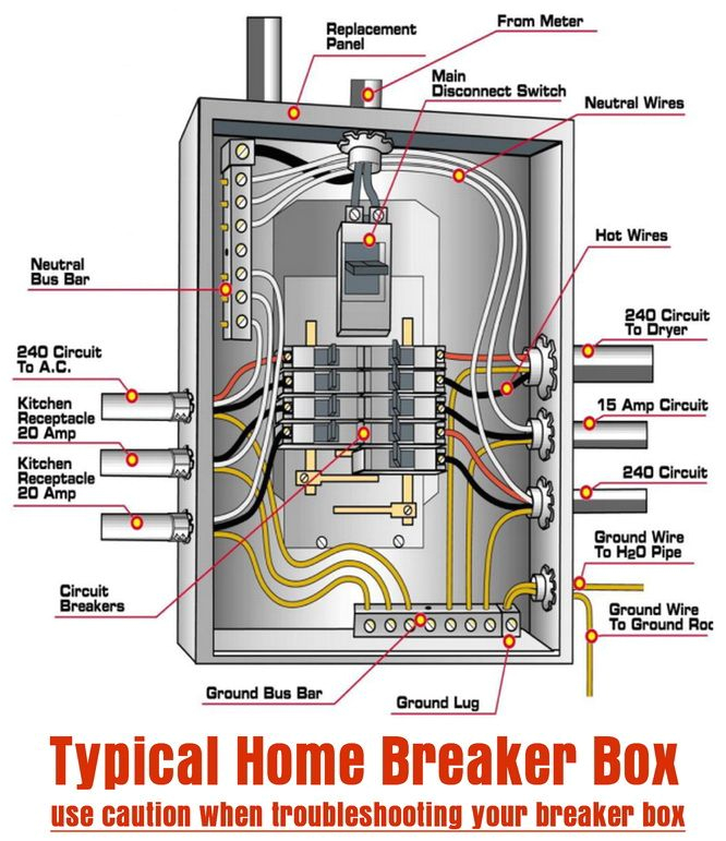 12e422f0f0d73395459229357b7f5d25 electrical installation electrical projects jpg