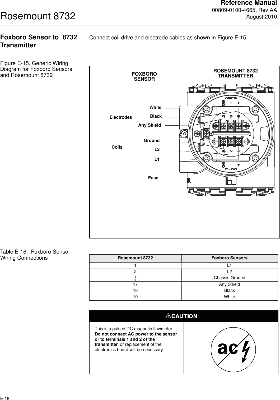 emersonrosemount8732usersmanual165675 30137492 user guide page 144 png