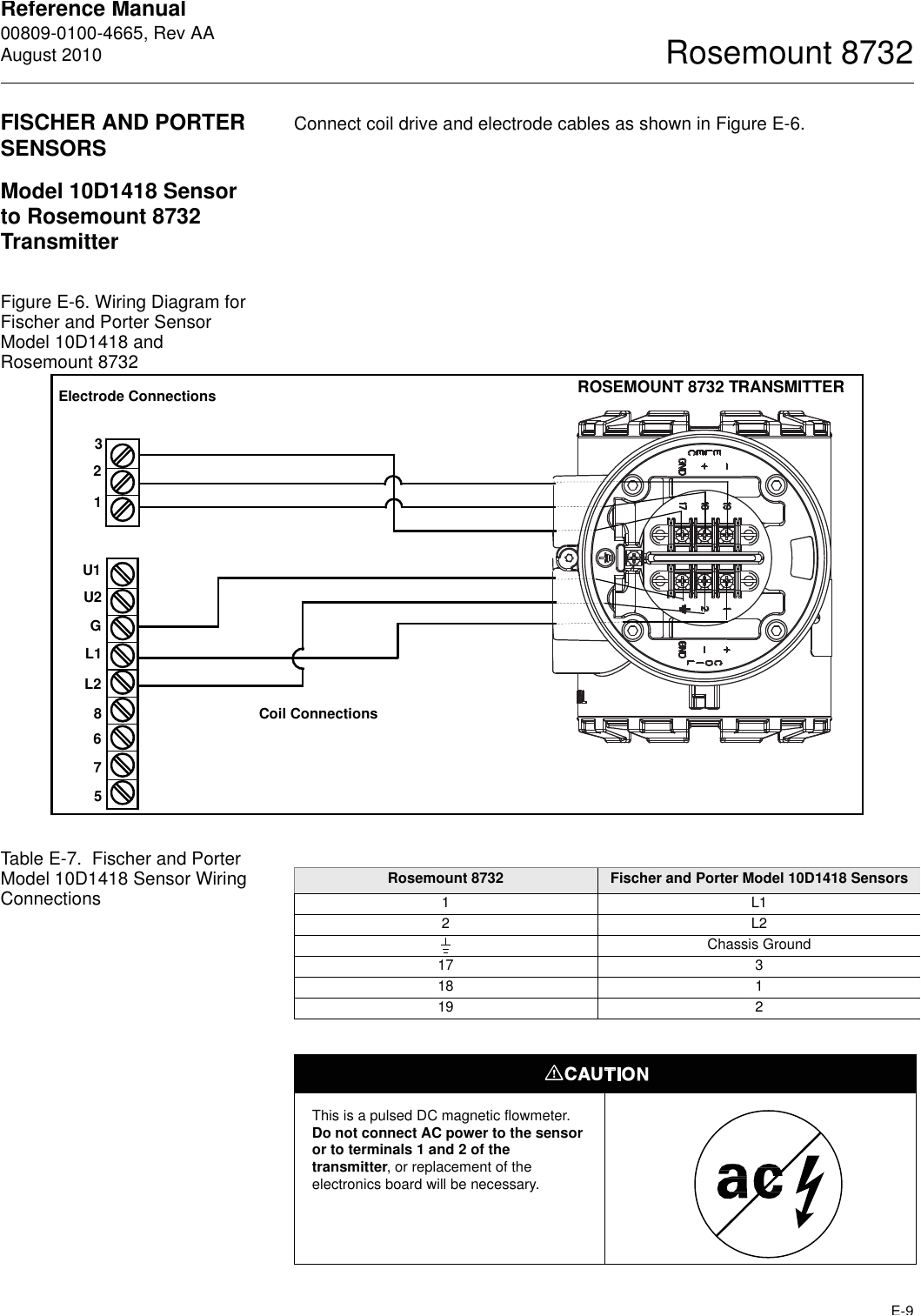 emersonrosemount8732usersmanual165675 30137492 user guide page 135 png