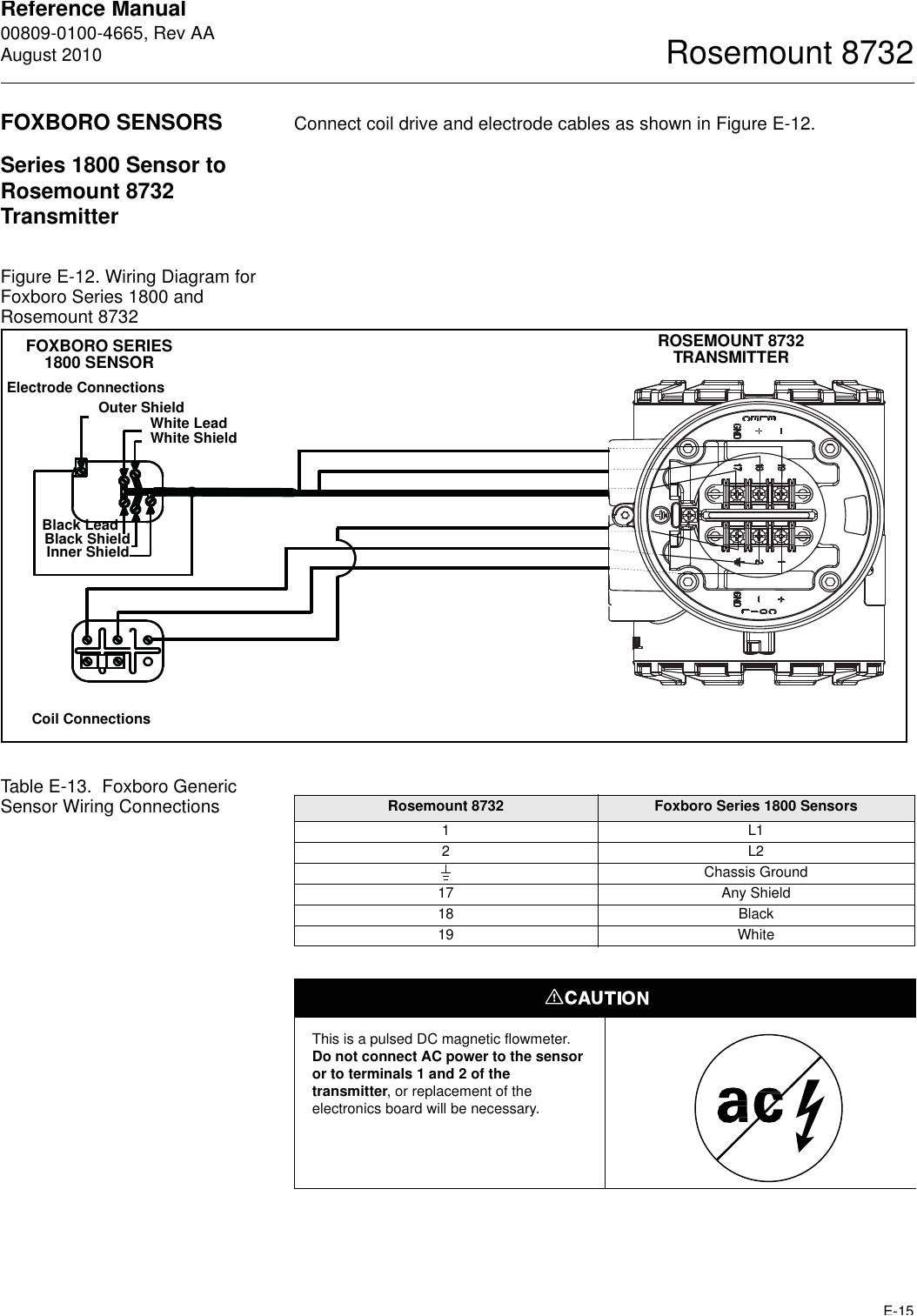 emersonrosemount8732usersmanual165675 30137492 user guide page 141 png