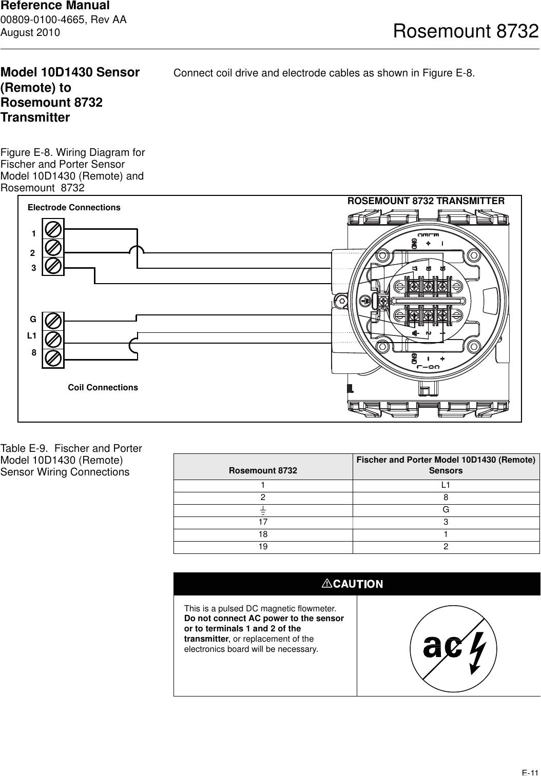 emersonrosemount8732usersmanual165675 30137492 user guide page 137 png