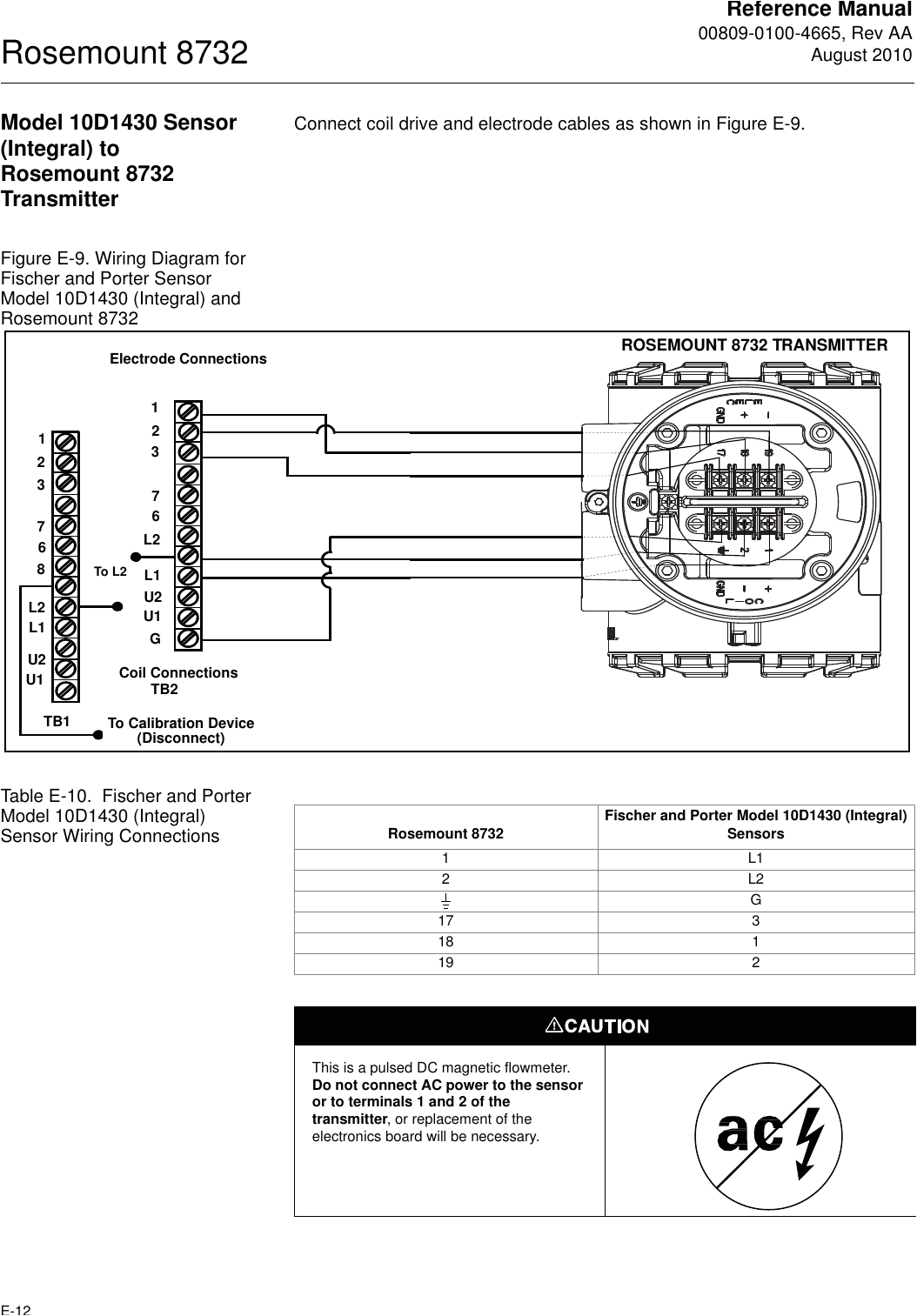 emersonrosemount8732usersmanual165675 30137492 user guide page 138 png