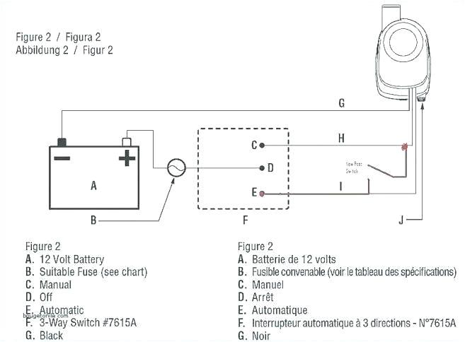 rule mate 1500 wiring diagrams u2013 cciwinterschool orgrule mate 1500 wiring diagrams rule mate automatic
