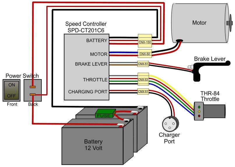 scooter electrical diagram wiring diagram files scooter wiring diagram electrical system scooter electrical diagram