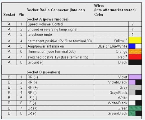 wiring diagram scosche harness car stereo of gm035 random 2 in gm2000 jpg