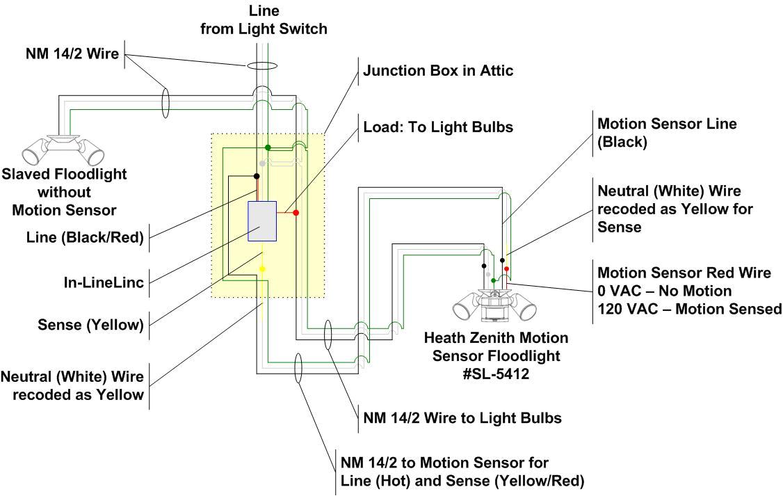 fish house wiring lights schema wiring diagram