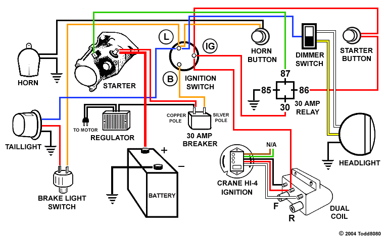 simple shovelhead wiring harness for wiring diagrams ments simple wiring harness diagram