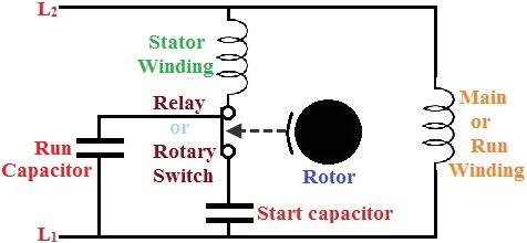 capacitor split cap run jpg