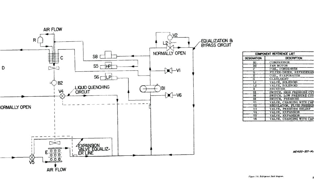 reading wiring diagrams awesome wiring diagram hvac diagrams how to read a an electrical ideas of reading wiring diagrams 3683jtt4r1x2jvl3w2iv4a jpg