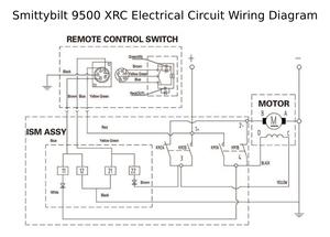 xsmittybilt 9500 xrc circuit wiring diagram max 300x300 png pagespeed ic y5kqaqd8bk png