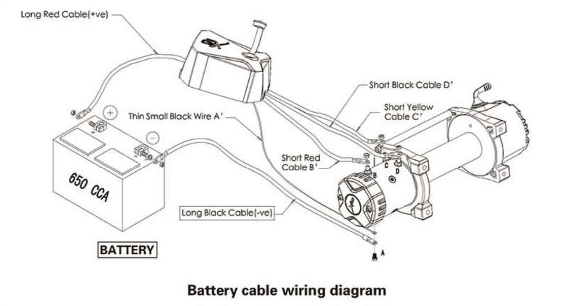 smittybilt 9500 xrc cable wiring diagram png