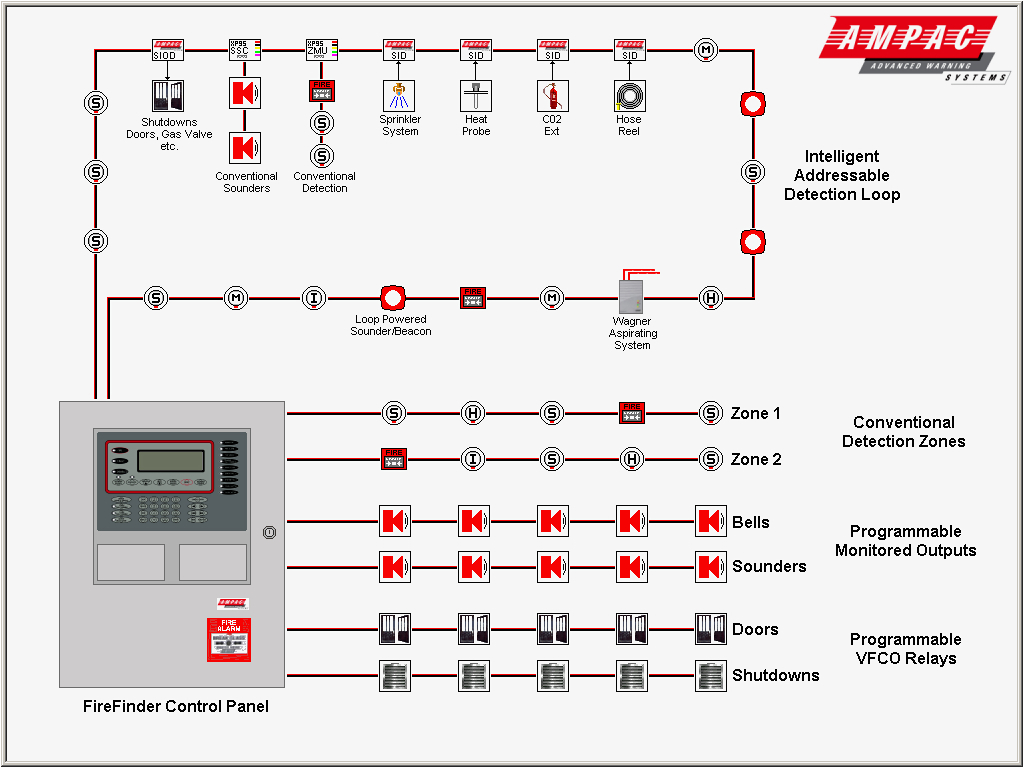 wiring diagram addressable fire alarm wiring diagram show fire alarm circuit diagram a collection of free picture wiring