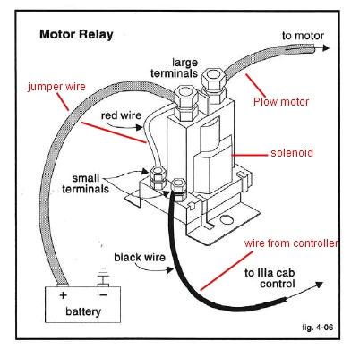plow wiring diagram