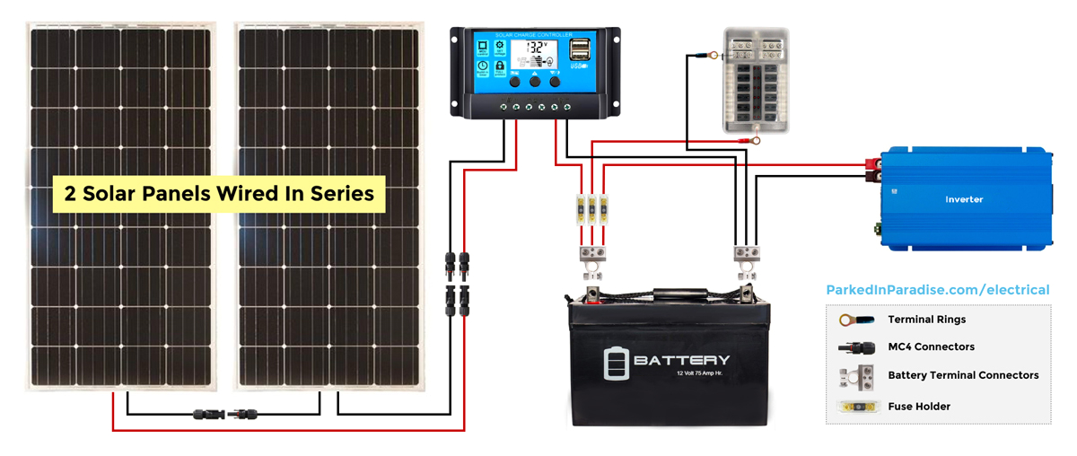 solar panel calculator and diy wiring diagrams for rv and campers wiring solar panels to batteries