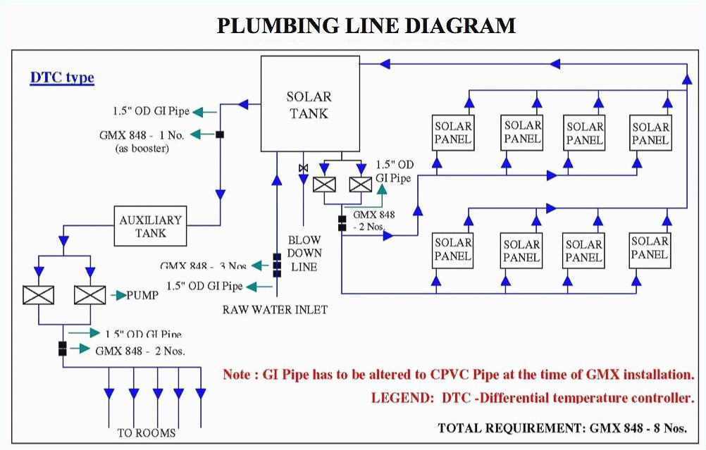 solar panel wiring diagram awesome solar panel regulator wiring solar panels wiring diagram