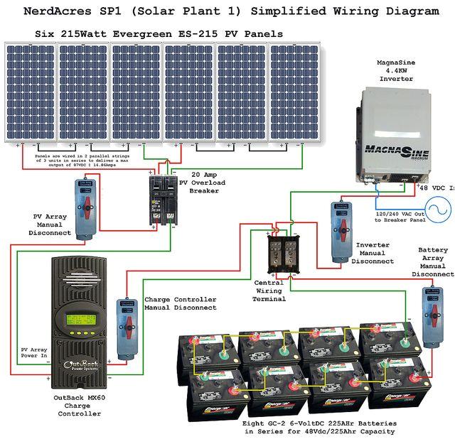 solar power system wiring diagram electrical engineering blog