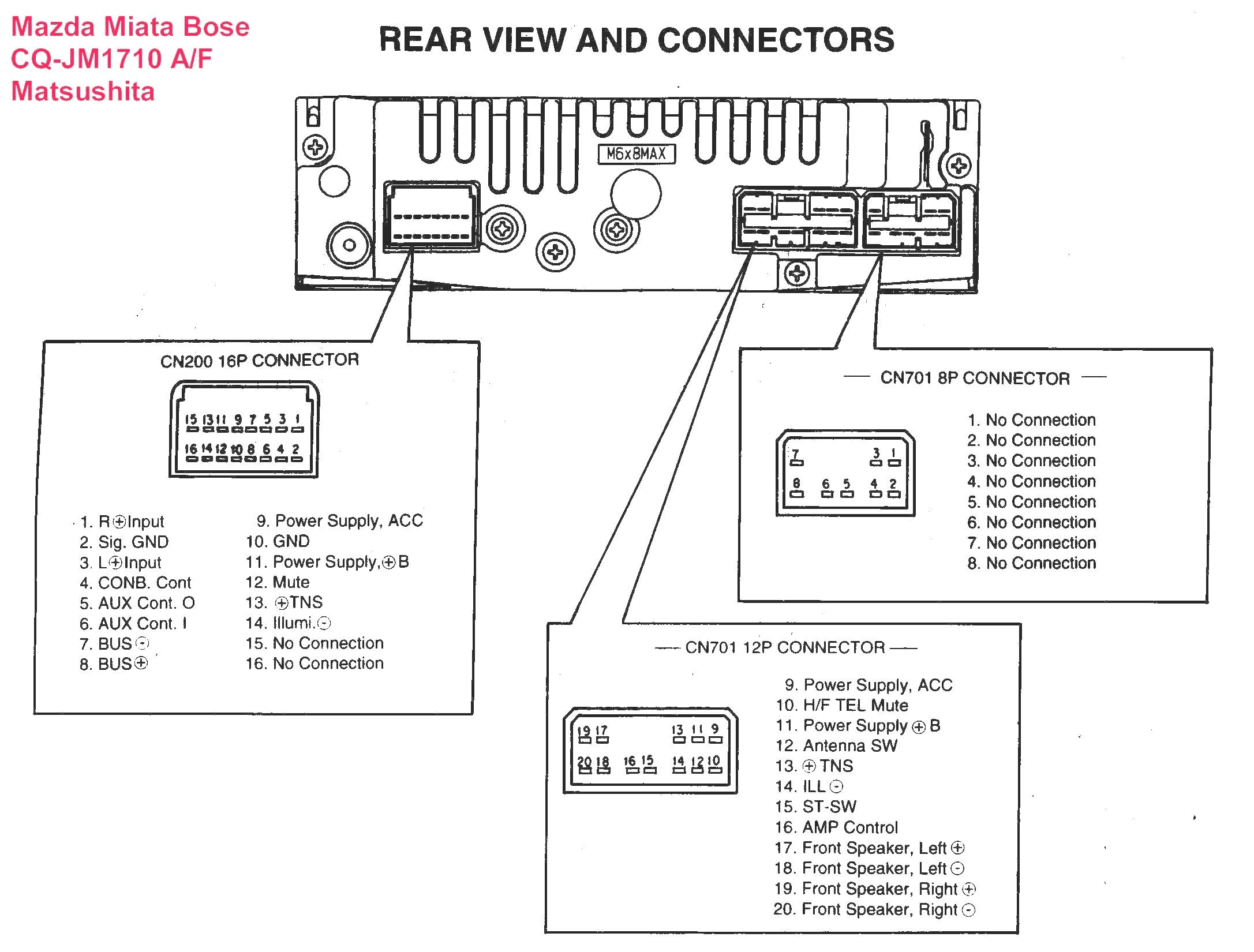 peugeot audio wiring diagram electrical work