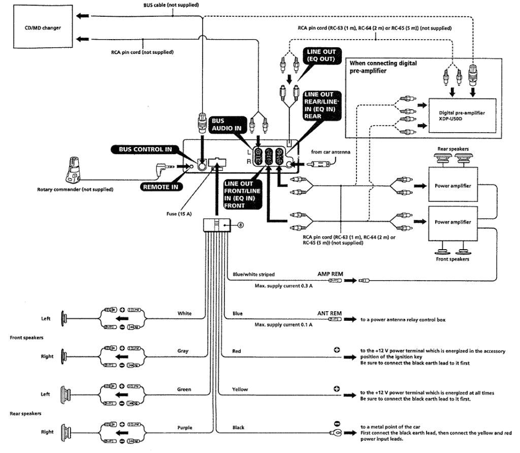 sony cdx wiring diagram elegant delighted sony cdx wiring diagram inspiration jpg