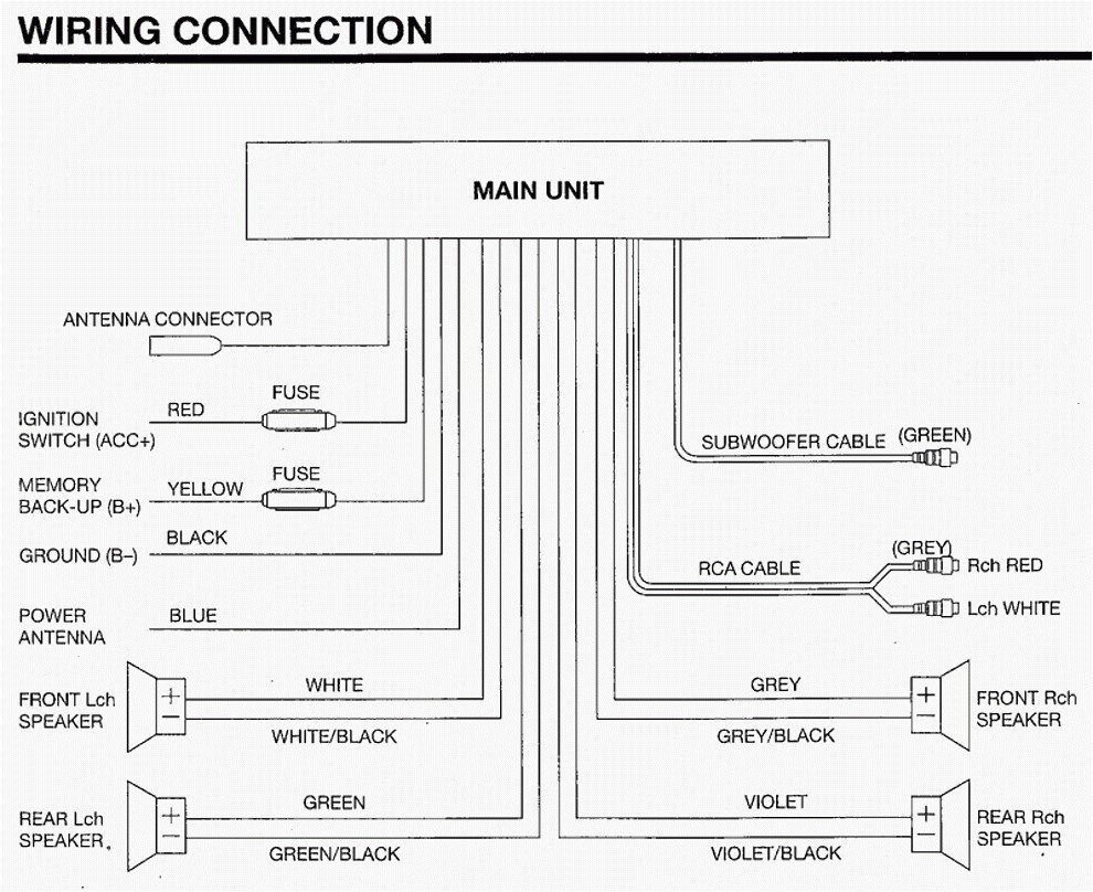 sony car stereo wiring diagram wire management wiring diagram tns car radio wiring