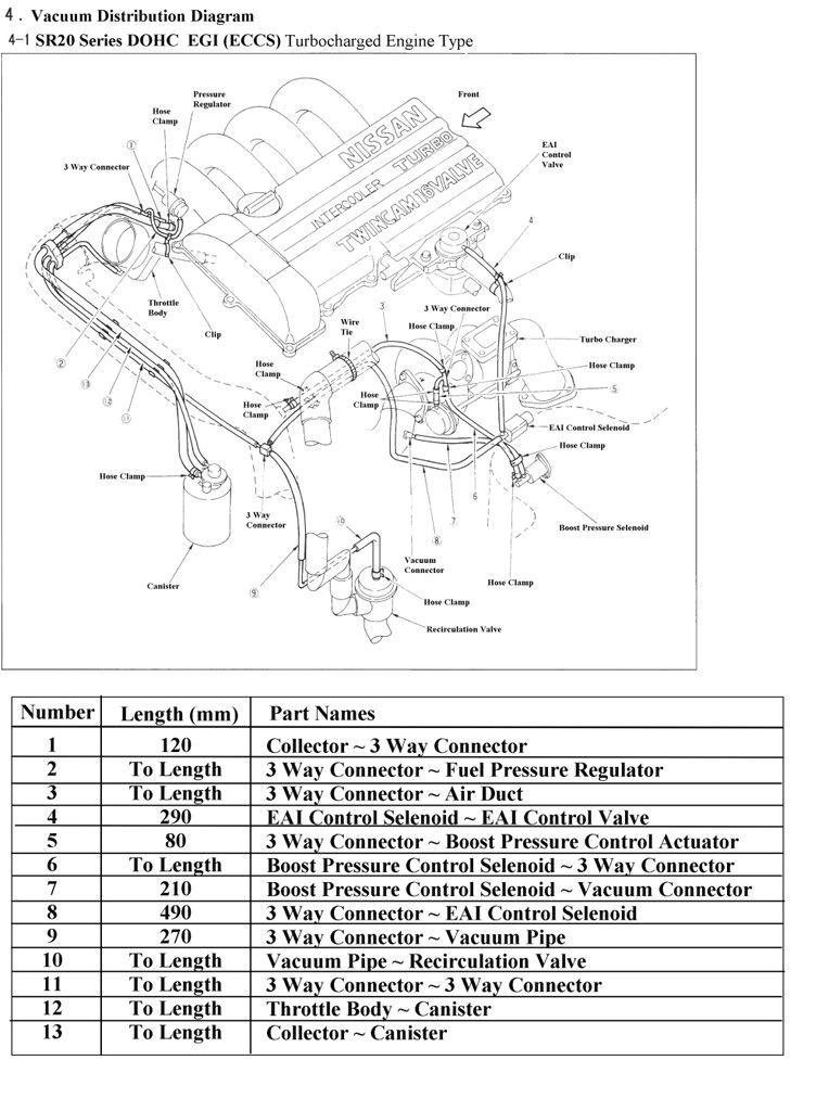 sr20det diagram wiring diagram mix sr20de engine diagram wiring diagram imgsr20det faq and swap info zilvia