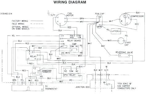 sr20det wiring diagram u2013 malochicolove com mix sr20det wiring diagram wiring diagram inspirational wiring harness