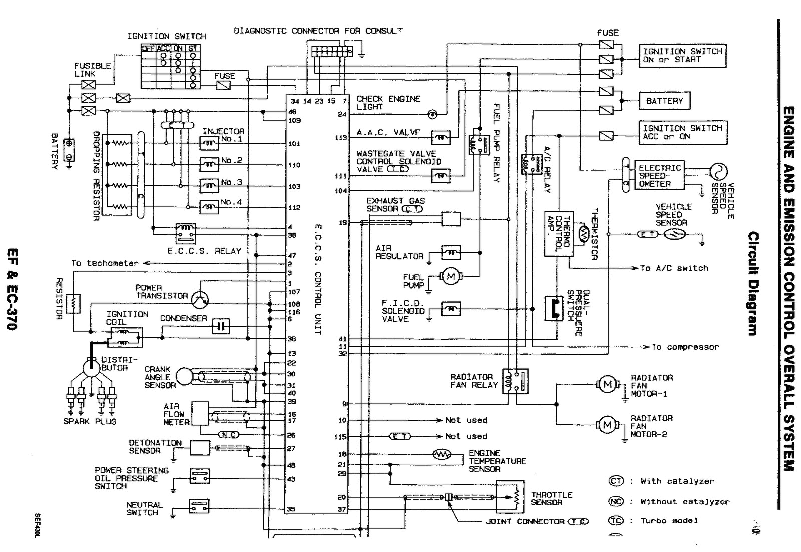 Sr20 Wiring Diagram Wiring Diagram Further Sr20det Wiring Harness Diagram Likewise 1995