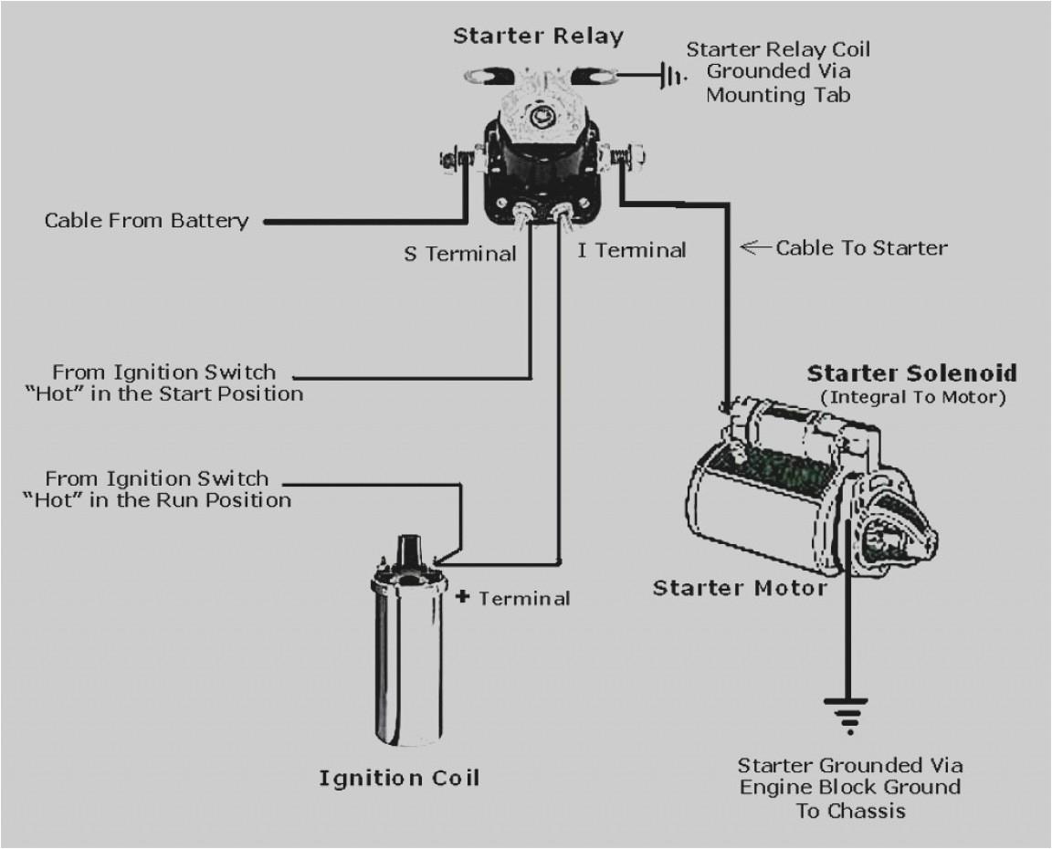 ford thunderbird solenoid diagram wiring diagram details ford thunderbird solenoid diagram