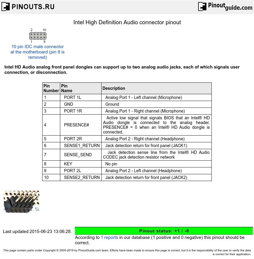 intel high definition audio connector pinout diagram pinoutguide com front panel audio jack wiring