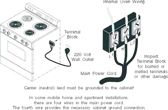 240 volt oven wiring diagram wiring diagram blog electric stove 220 wiring diagram wiring diagram centre