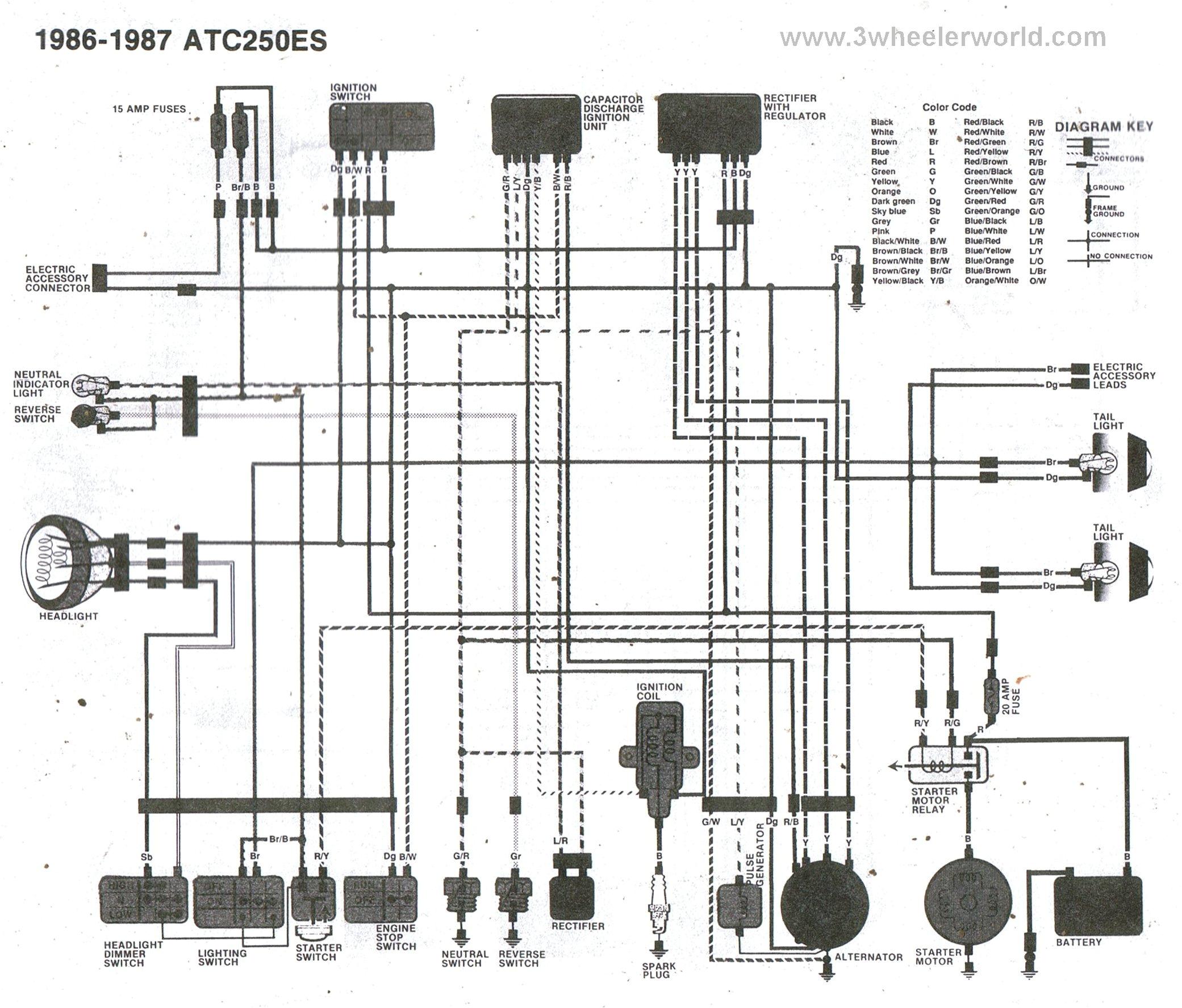 suzuki quadrunner 250 wiring diagram