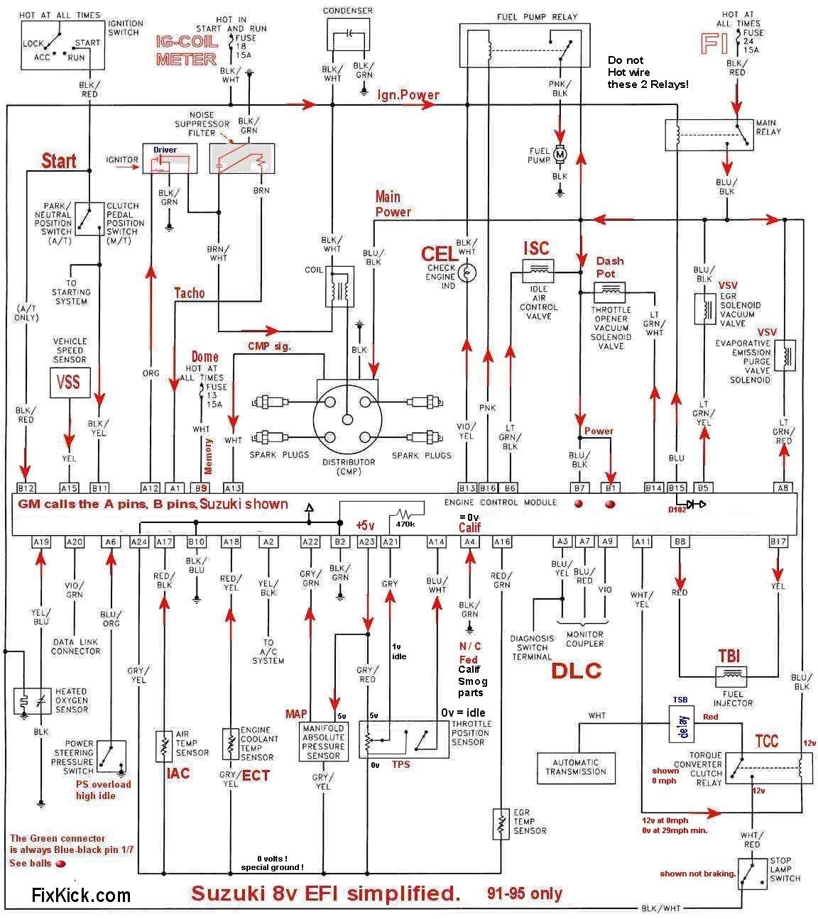 geo tracker wiring diagram wiring diagram database blog 95 tracker 1 6 8v wiring