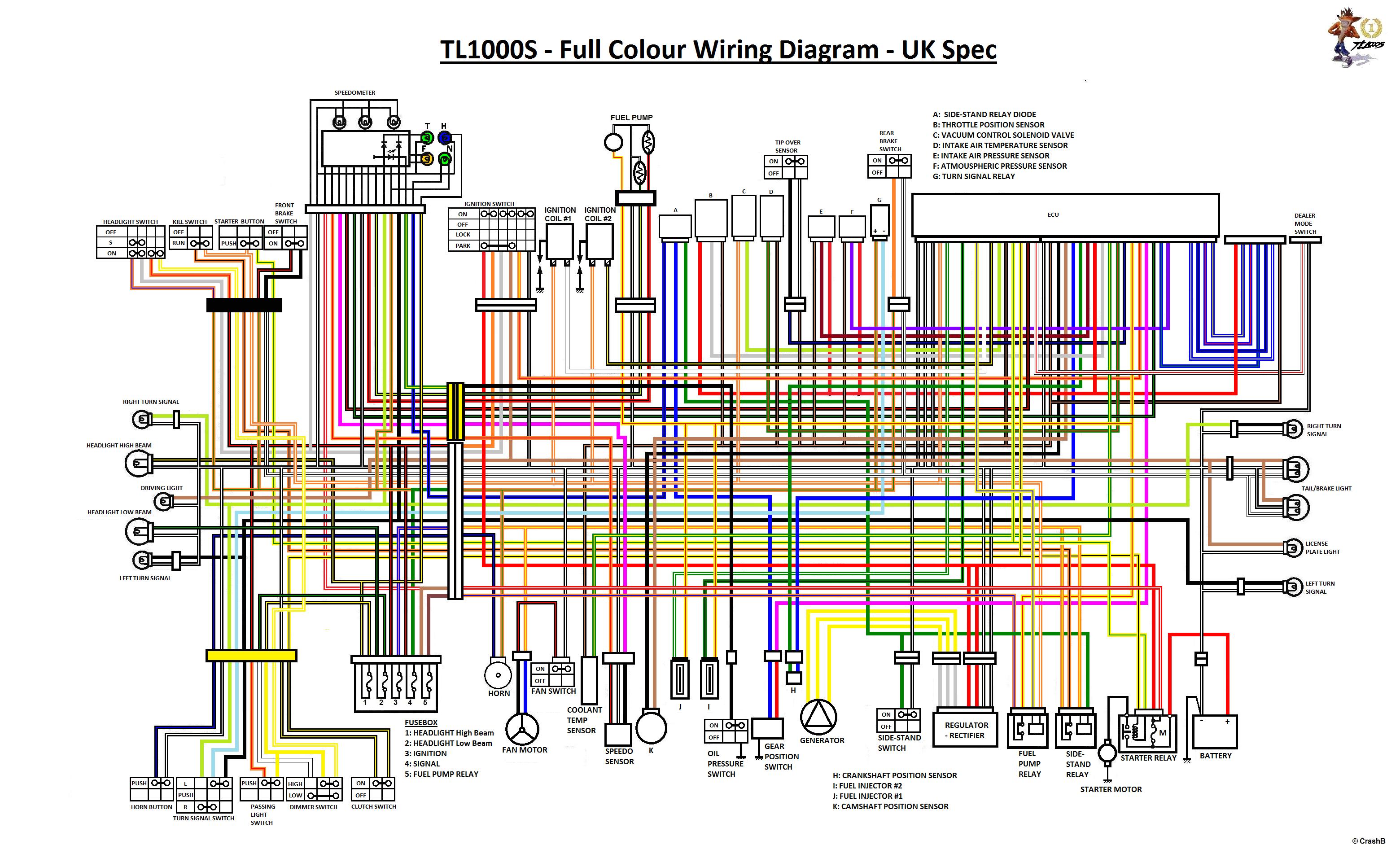 wiring diagram gt all sv650 models suzuki sv650 forum sv650 todayheadlight wiring suzuki sv650 forum sv650