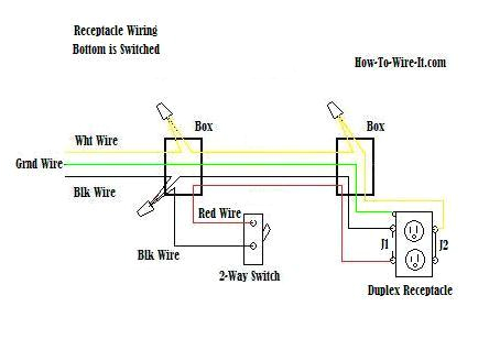 wire an outlet dryer outlet switch outlet wiring