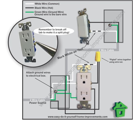home outlet wiring diagram wiring diagrams recent wiring diagram plug switched outlet wiring diagram home outlet