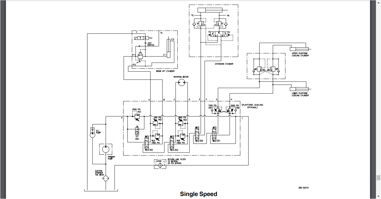 Telsta Bucket Truck Wiring Diagram Altec Hydraulic Lift Diagram for Wiring Wiring Diagram Centre