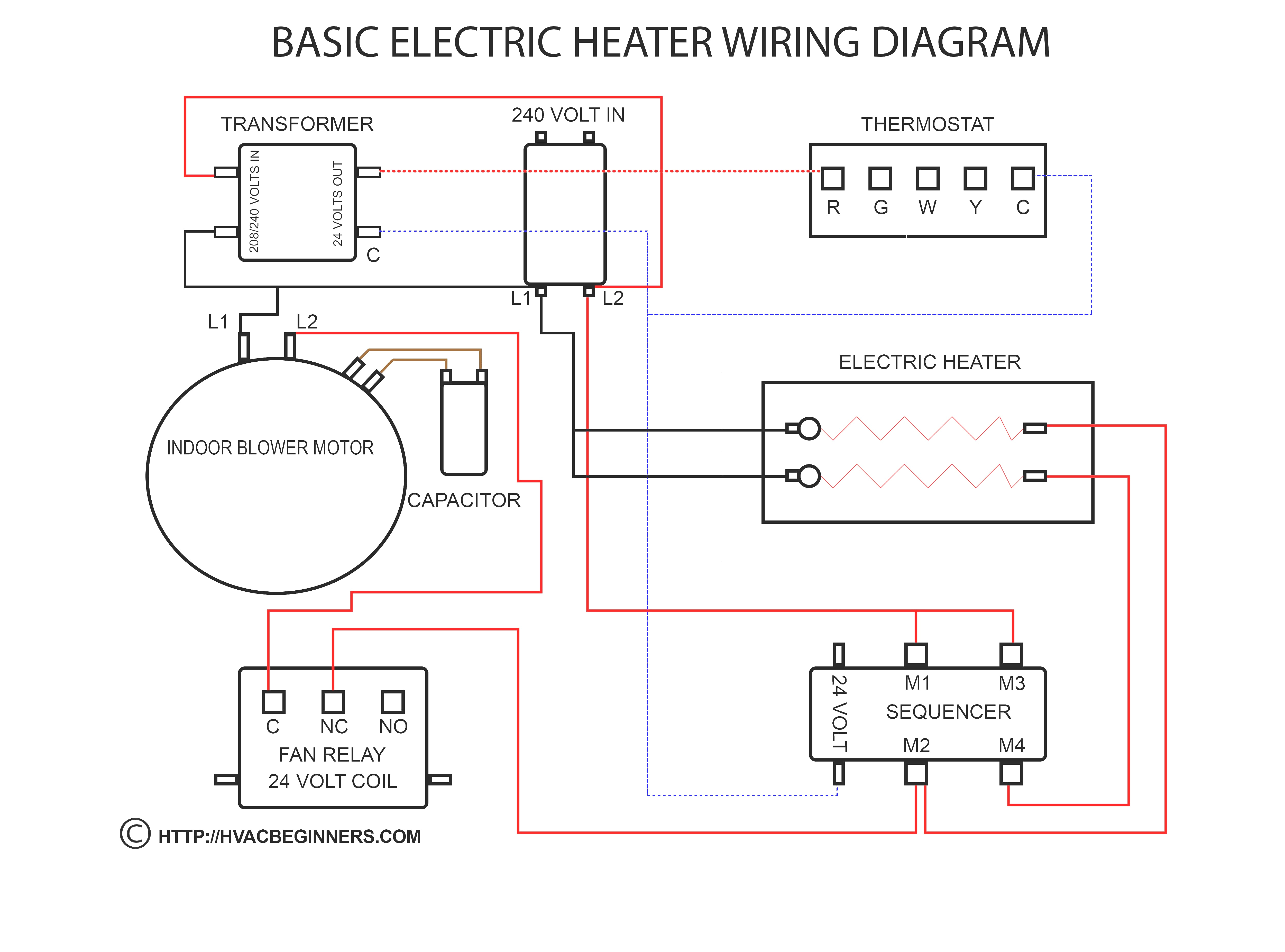 Telsta Bucket Truck Wiring Diagram Fecon Wiring Diagram Wiring Diagrams Rows