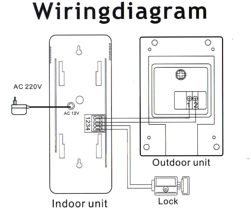 kit1fapt wiring jpg