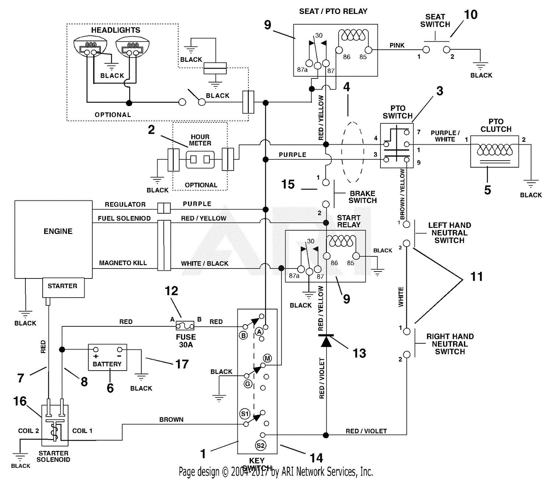 toro ss4235 wiring diagram wiring diagram wiring diagram cub cadet zero turn wiring diagram toro timecutter