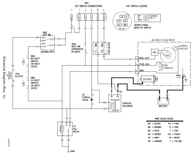 toro z4200 parts wiring diagram wiring wiring diagrams instructions w com deck blades toro timecutter z4200