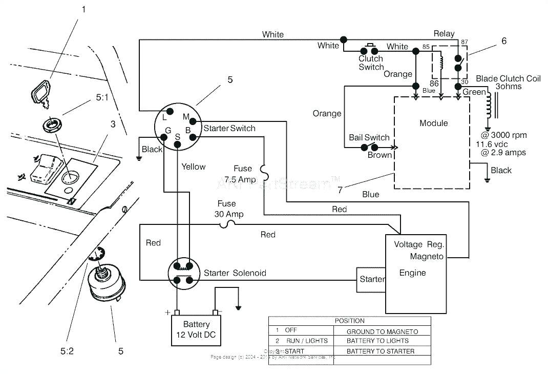 toro zero turn wiring diagram free download wiring diagram data schema toro z master wiring diagram