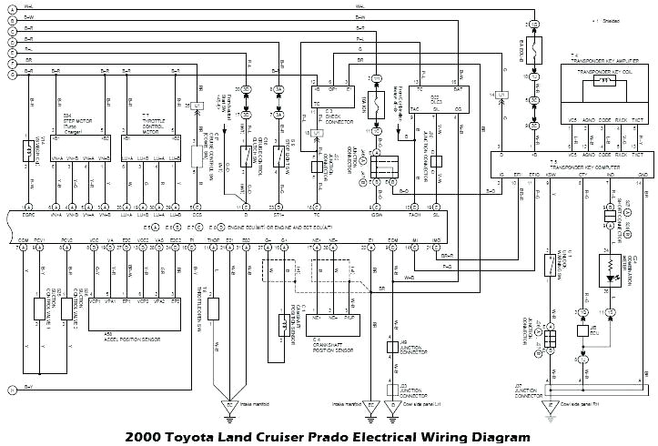 toyota auris wiring diagram best of 38 unique free electrical wiring diagram toyota yaris jpg