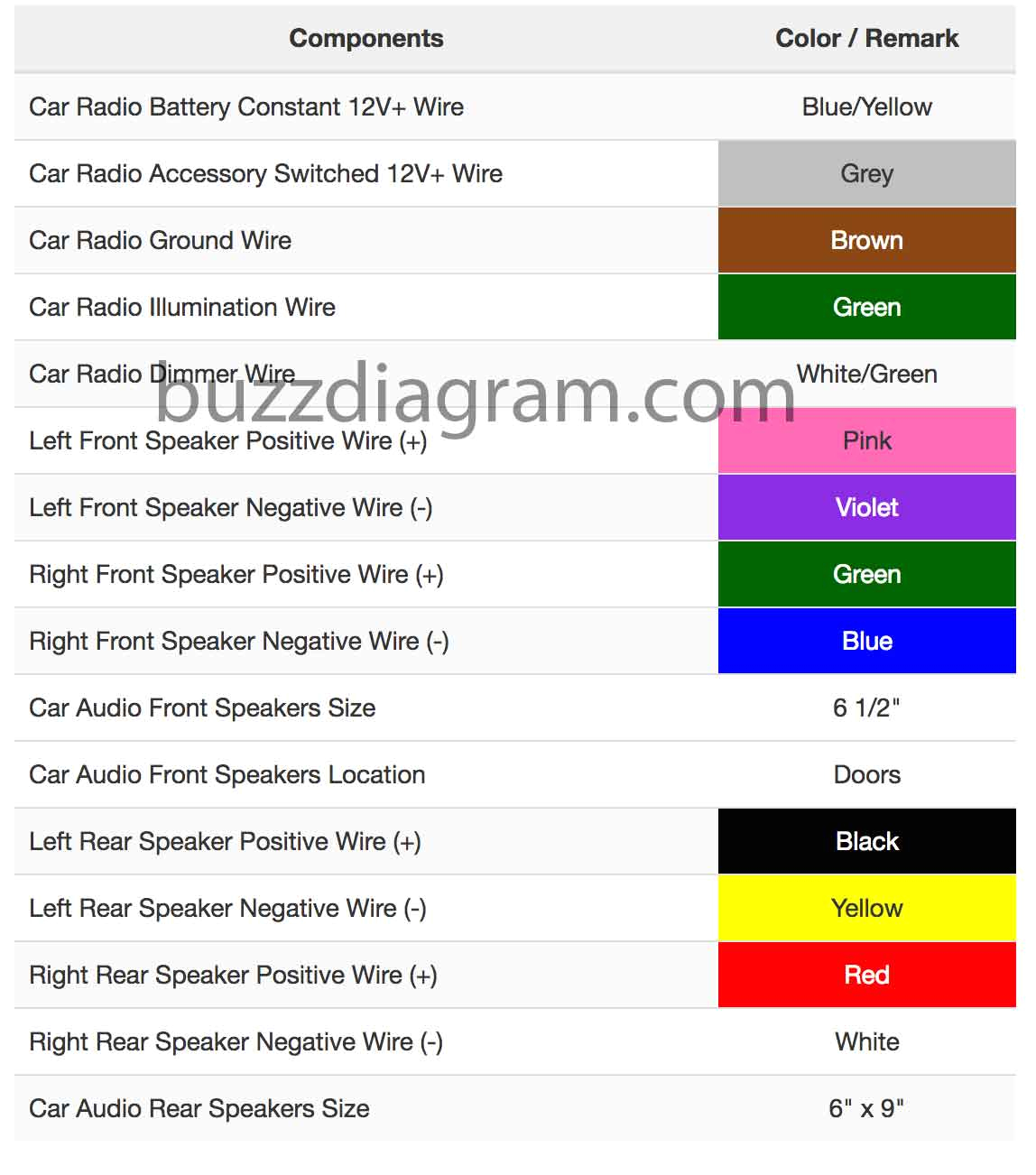 toyota camry stereo wiring wiring diagrams for 01 camry radio wiring harness diagram