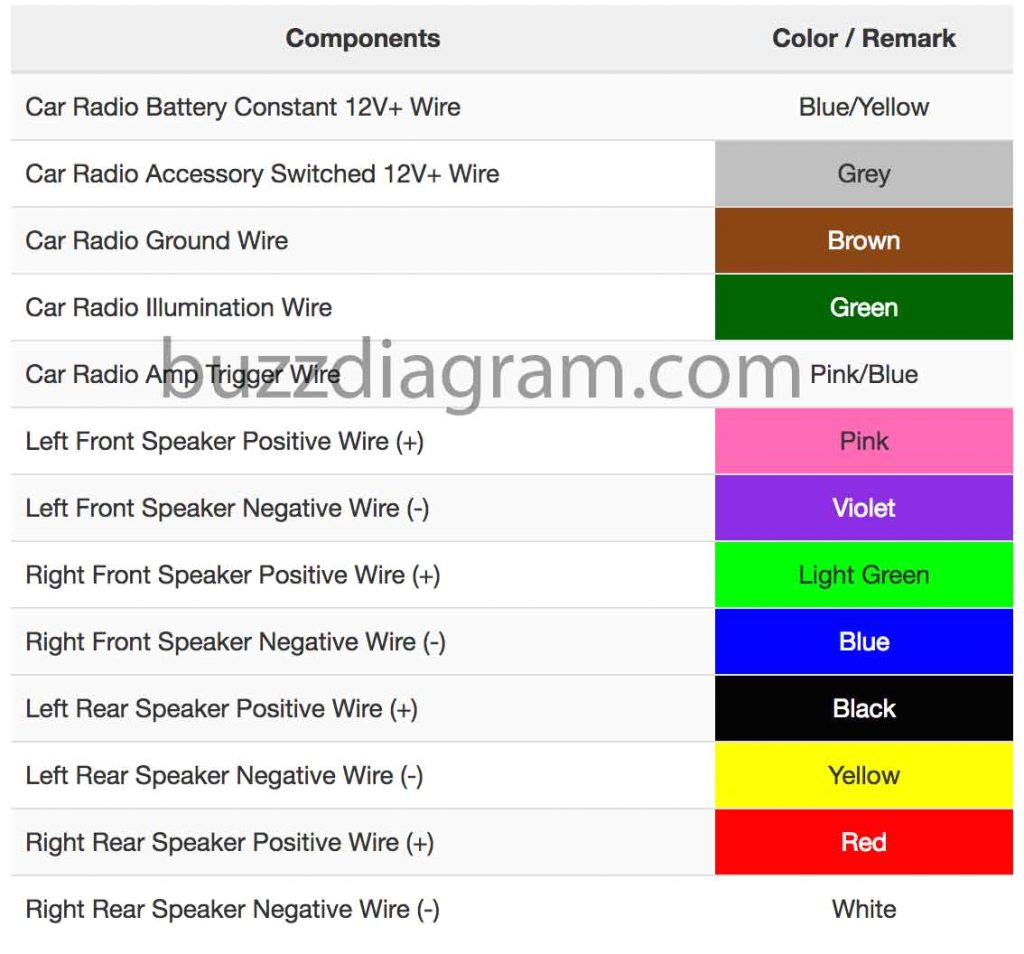 Toyota Camry Stereo Wiring Diagram toyota Camry Stereo Wiring Diagram Best Of Jbl Car Stereo Wiring